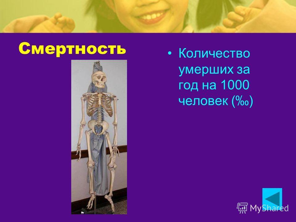 Смертность Количество умерших за год на 1000 человек ()