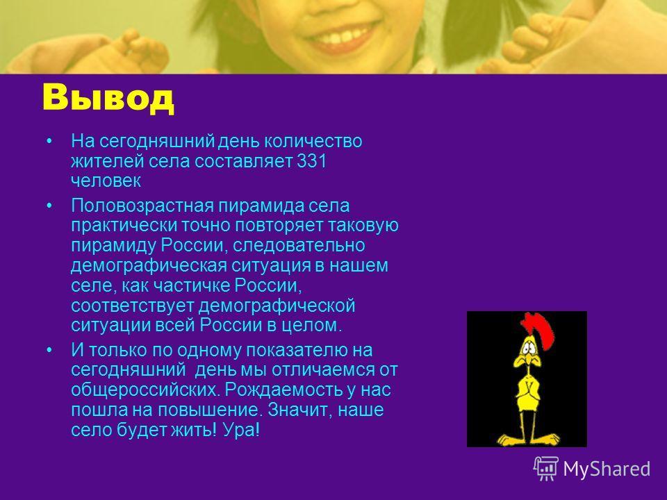 Вывод На сегодняшний день количество жителей села составляет 331 человек Половозрастная пирамида села практически точно повторяет таковую пирамиду России, следовательно демографическая ситуация в нашем селе, как частичке России, соответствует демогра