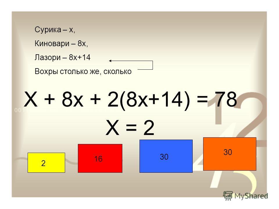 Сурика – х, Киновари – 8х, Лазори – 8х+14 Вохры столько же, сколько Х + 8х + 2(8х+14) = 78 Х = 2 2 16 30