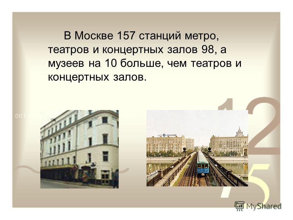 В Москве 157 станций метро, театров и концертных залов 98, а музеев на 10 больше, чем театров и концертных залов.