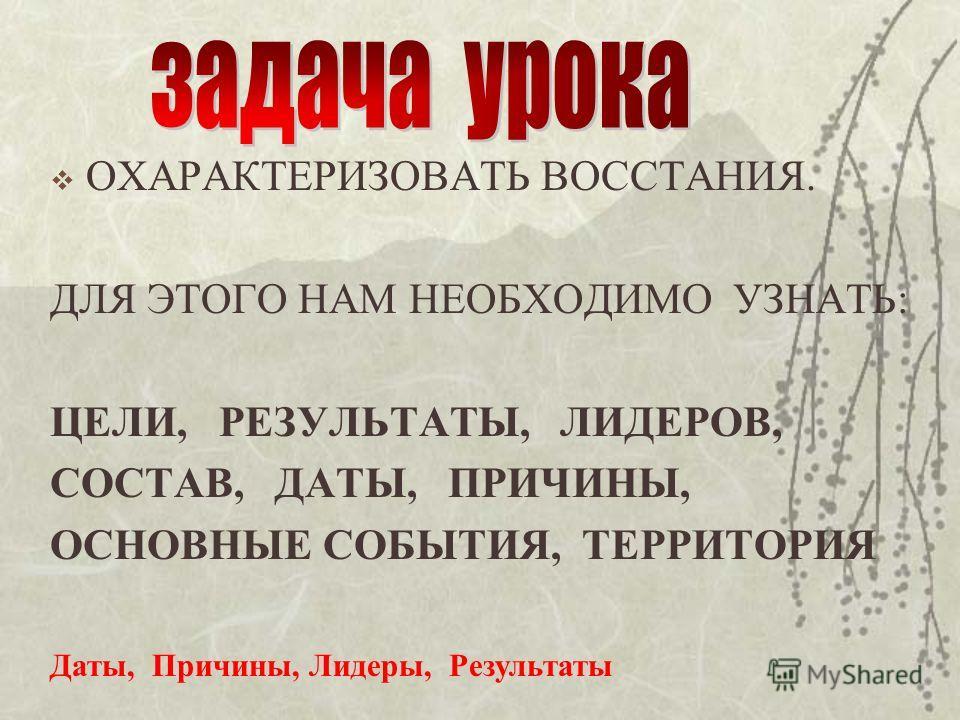 АЛЕКСЕЙ МИХАЙЛОВИЧ Вошел в историю как «ТИШАЙШИЙ» ЦАРЬ, НО ВРЕМЯ ЕГО ПРАВЛЕНИЯ ИЗВЕСТНО КАК «БУНТАШНОЕ». В РОССИИ ПОЛЫХАЛО МНОЖЕСТВО БОЛЬШИХ И МАЛЫХ ВОССТАНИЙ, БУНТОВАЛИ КРЕСТЬЯНЕ,КАЗАКИ,ПО- САДСКИЕ ЛЮДИ. ПОЧЕМУ? Е 1645-1676г.