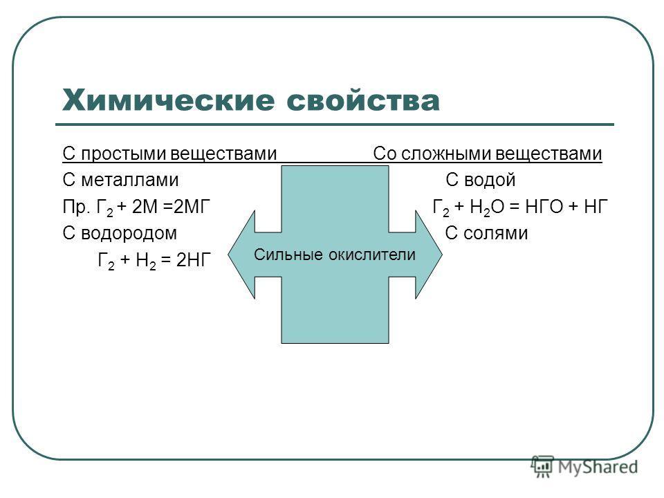 Химические свойства С простыми веществами Со сложными веществами С металлами С водой Пр. Г 2 + 2М =2МГ Г 2 + Н 2 О = НГО + НГ С водородом С солями Г 2 + Н 2 = 2НГ Сильные окислители