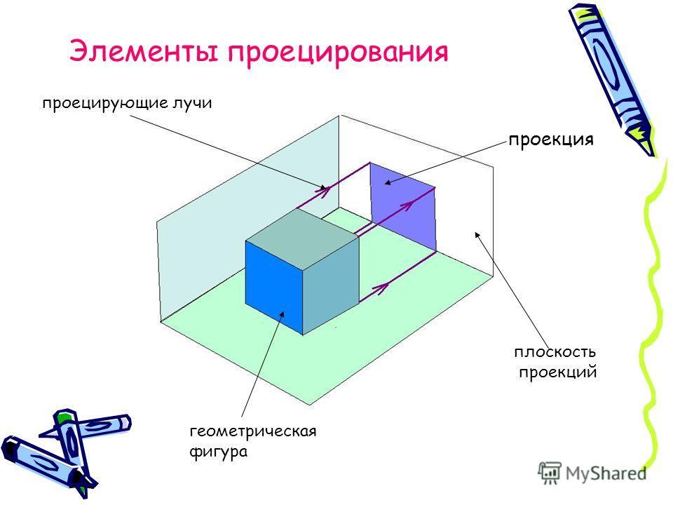 Элементы проецирования геометрическая фигура плоскость проекций проецирующие лучи проекция