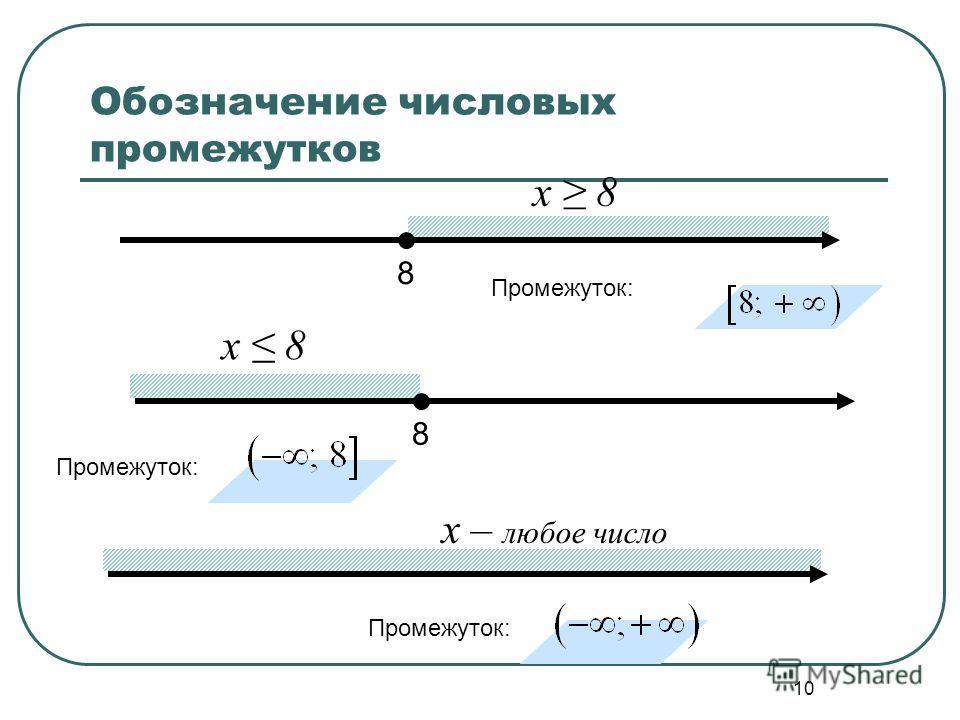 10 Обозначение числовых промежутков 8 х 8 Промежуток: 8 х 8 х – любое число Промежуток:
