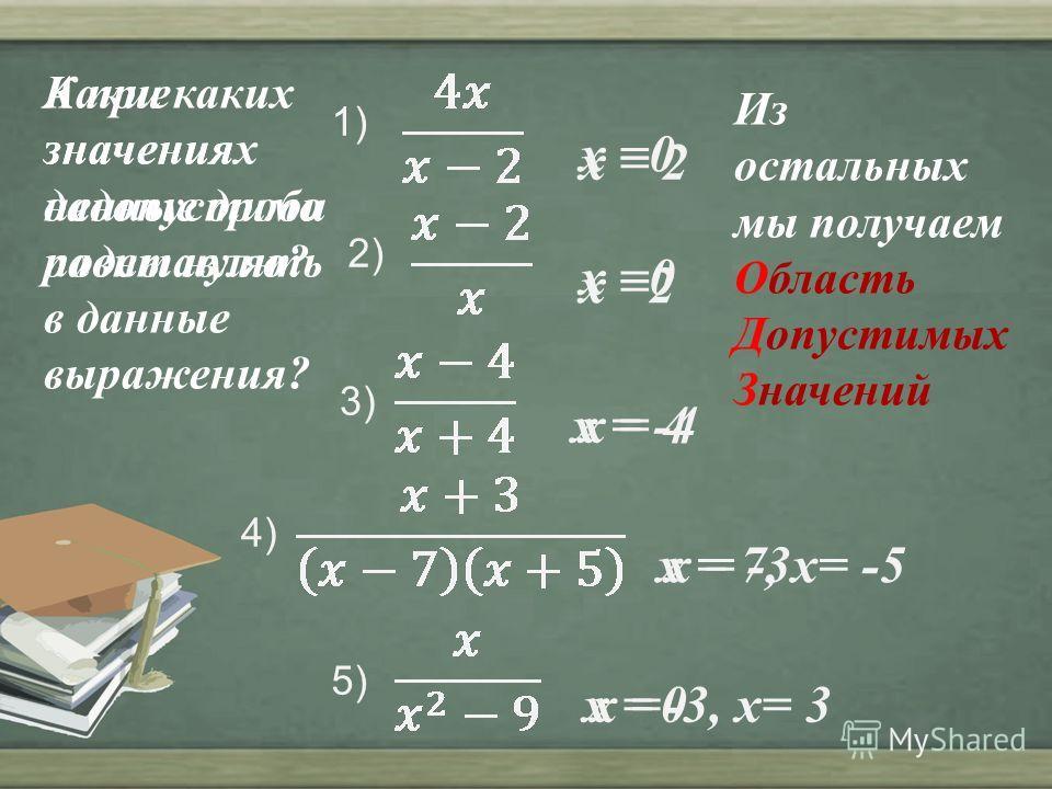 Какие значения недопустимо подставлять в данные выражения? 1) 2)2) 3)3) 4)4) 5)5) x = 2 x =0 x = -4 x = 7, x= -5 x = -3, x= 3 Из остальных мы получаем Область Допустимых Значений А при каких значениях данные дроби равны нулю? x =0 x =2 x = 4 x = -3 x
