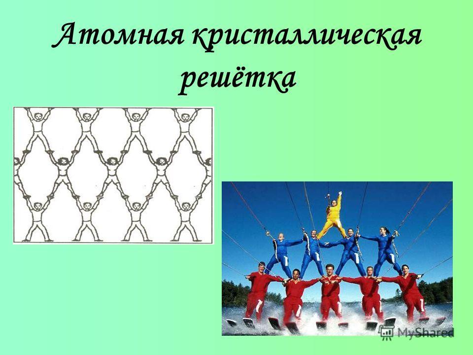 Атомная кристаллическая решётка