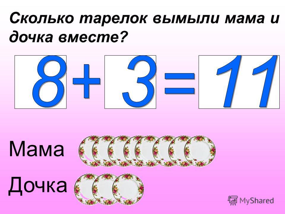 Мама Дочка Сколько тарелок вымыли мама и дочка вместе?