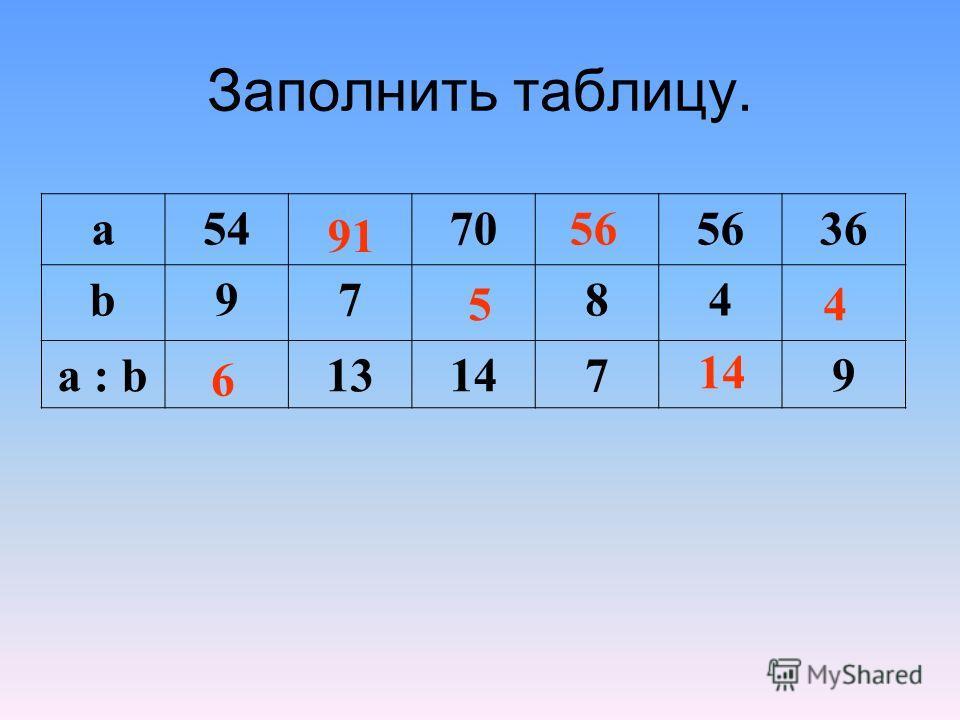 Заполнить таблицу. a54705636 b9784 a : b131479 6 91 5 56 14 4