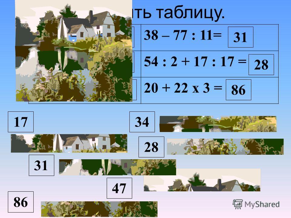 16 х 6 – 49 =38 – 77 : 11= 72 : 6 + 25 =54 : 2 + 17 : 17 = 42: 14 + 31 =20 + 22 х 3 = Заполнить таблицу. 86 34 28 31 47 17 47 34 17 31 28 86