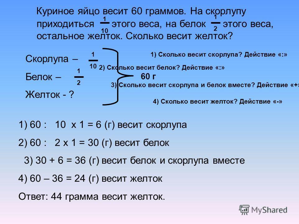 Куриное яйцо весит 60 граммов. На скорлупу приходиться этого веса, на белок этого веса, остальное желток. Сколько весит желток? 1 10 1212 1 10 1212 60 г 1) 60 : 10 х 1 = 6 (г) весит скорлупа 2) 60 : 2 х 1 = 30 (г) весит белок 3) 30 + 6 = 36 (г) весит