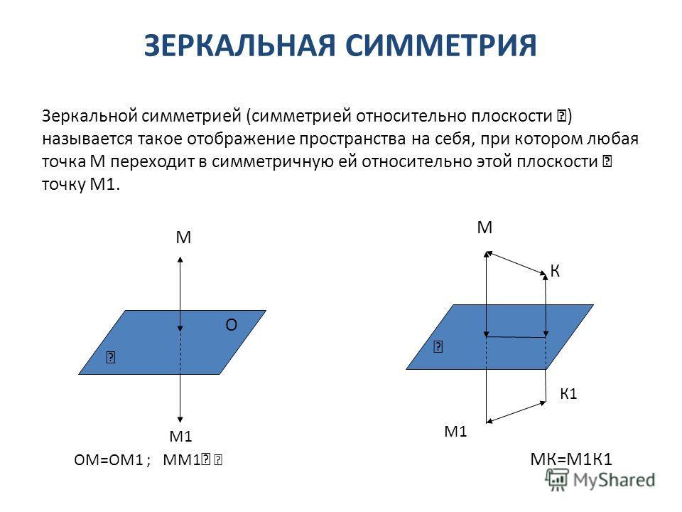 ЗЕРКАЛЬНАЯ СИММЕТРИЯ Зеркальной симметрией (симметрией относительно плоскости ) называется такое отображение пространства на себя, при котором любая точка М переходит в симметричную ей относительно этой плоскости точку М1. М М1 О М К ОМ=ОМ1 ; ММ1 МК=