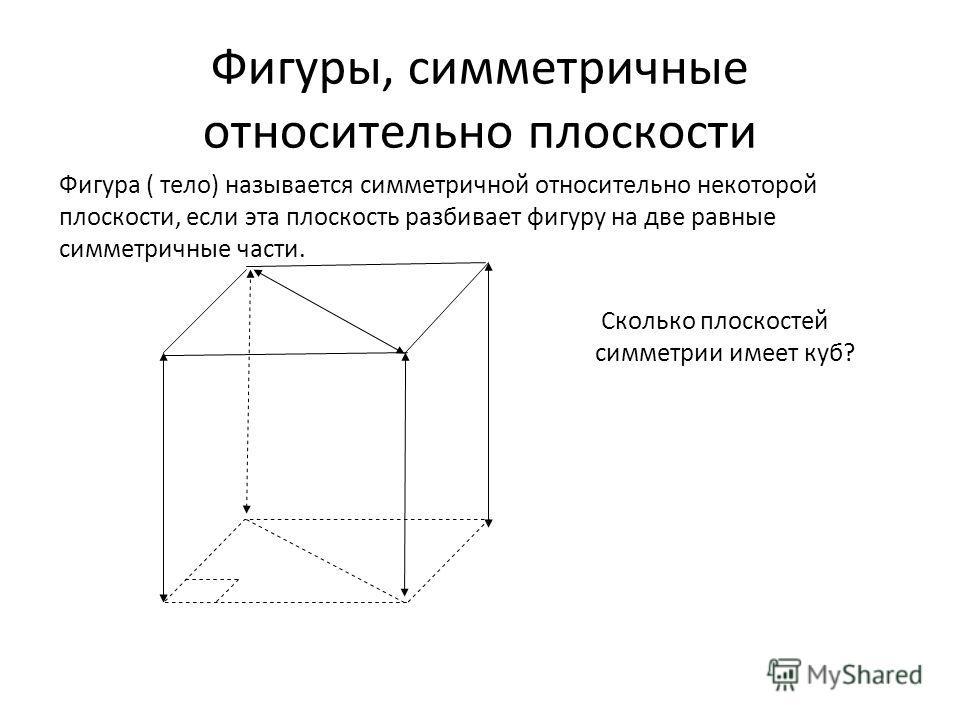 Фигуры, симметричные относительно плоскости Фигура ( тело) называется симметричной относительно некоторой плоскости, если эта плоскость разбивает фигуру на две равные симметричные части. Сколько плоскостей симметрии имеет куб?