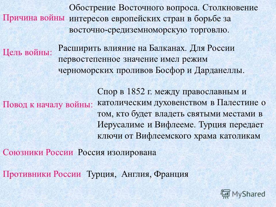 Цель войны: Расширить влияние на Балканах. Для России первостепенное значение имел режим черноморских проливов Босфор и Дарданеллы. Повод к началу войны: Спор в 1852 г. между православным и католическим духовенством в Палестине о том, кто будет владе