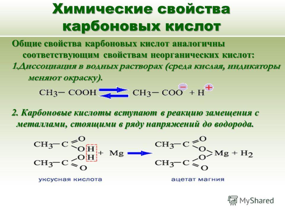 Химические свойства карбоновых кислот Общие свойства карбоновых кислот аналогичны соответствующим свойствам неорганических кислот: 1.Диссоциация в водных растворах (среда кислая, индикаторы меняют окраску). 2. Карбоновые кислоты вступают в реакцию за