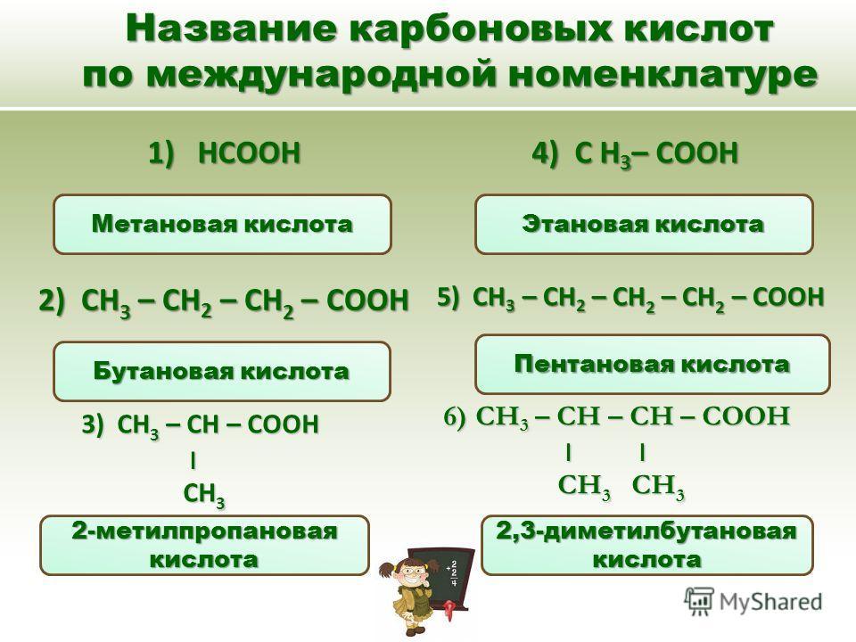 Название карбоновых кислот по международной номенклатуре 6)CH 3 – CH – CH – COOH ׀ ׀ ׀ ׀ CH 3 CH 3 CH 3 CH 3 1) HCOOH 4) С Н 3 – СООН 2) CH 3 – CH 2 – CH 2 – COOH 3) CH 3 – CH – COOH 3) CH 3 – CH – COOH ׀ ׀ CH 3 CH 3 5) CH 3 – CH 2 – CH 2 – CH 2 – CO