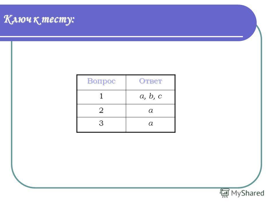 Ключ к тесту: ВопросОтвет 1 a, b, c 2 a 3 a