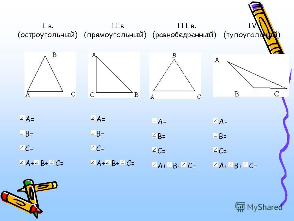 I в. (остроугольный) А= B= C= А+ В+ С= А= B= C= А+ В+ С= А= B= C= А+ В+ С= А= B= C= А+ В+ С= II в. (прямоугольный) III в. (равнобедренный) IV (тупоугольный)