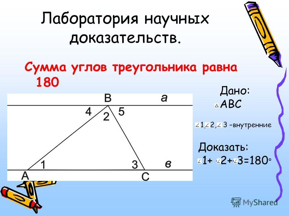 Лаборатория научных доказательств. Сумма углов треугольника равна 180 Дано: АВС 1, 2, 3 –внутренние Доказать: