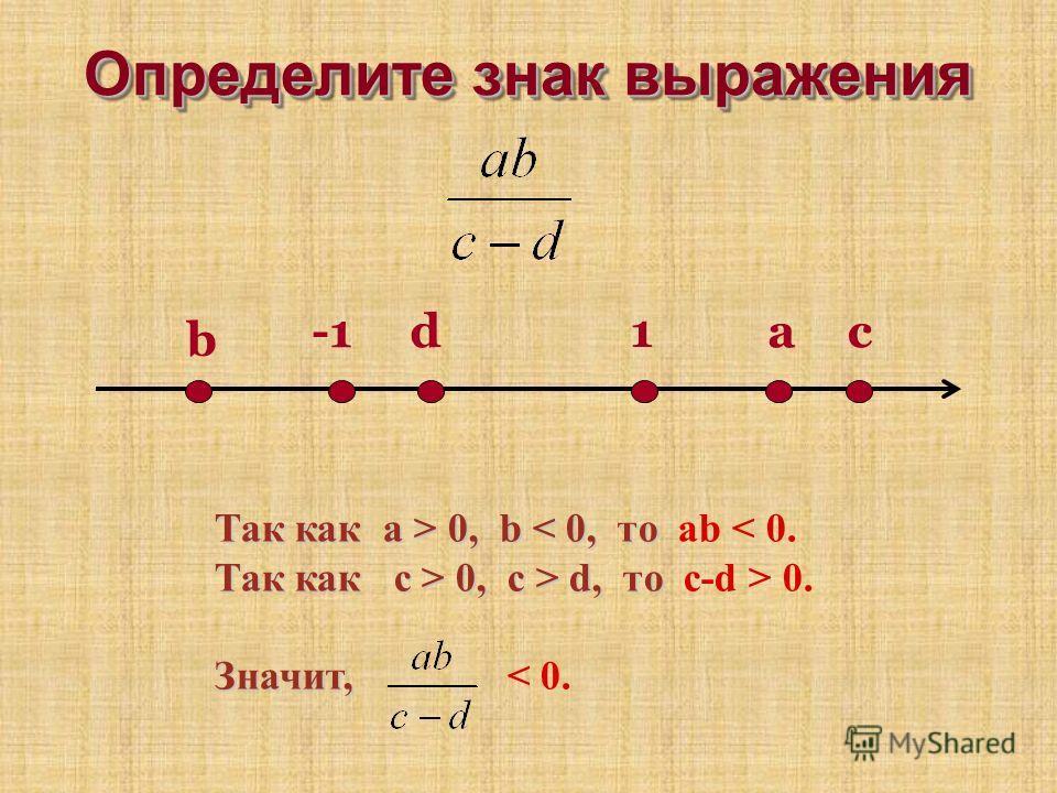 Так как a > 0, b 0, b < 0, то аb < 0. Так как с > 0, c > d, то Так как с > 0, c > d, то c-d > 0. Значит, Значит, < 0. с b ad 1