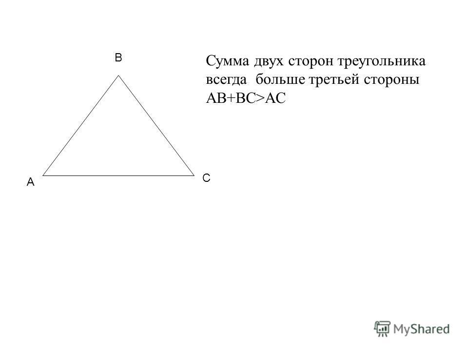 Сумма двух сторон треугольника всегда больше третьей стороны AB+BC>AC A B C