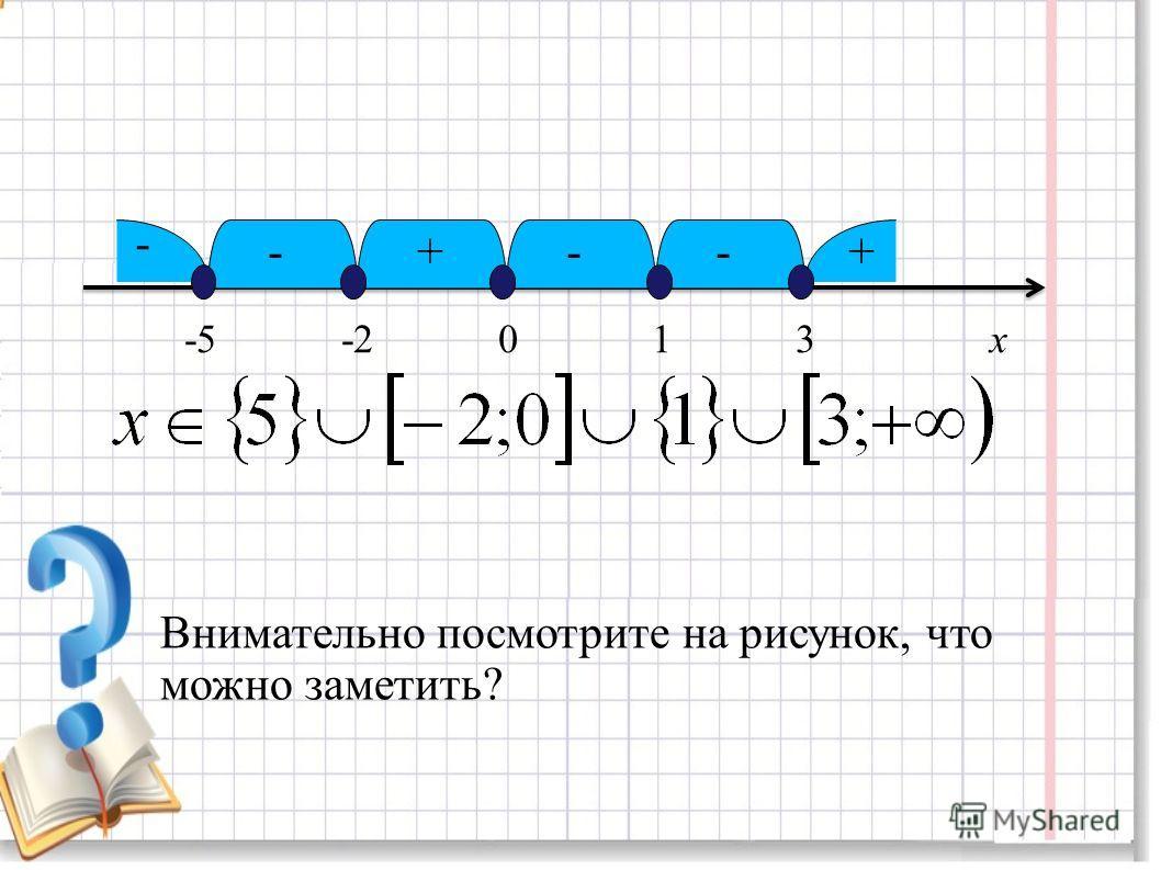 -5 -2 0 1 3 х - -+--+ Внимательно посмотрите на рисунок, что можно заметить?