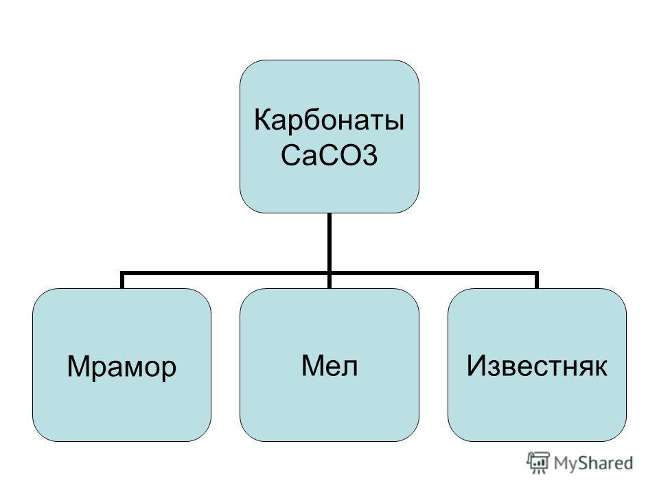 Карбонаты CaCO3 МраморМелИзвестняк
