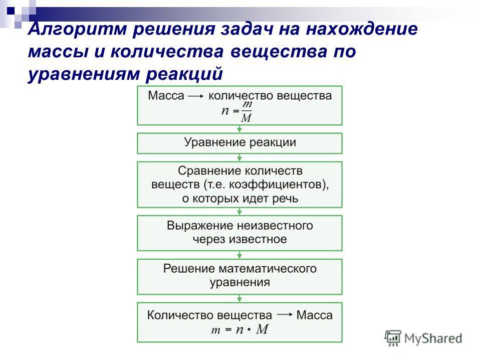 Алгоритм решения задач на нахождение массы и количества вещества по уравнениям реакций