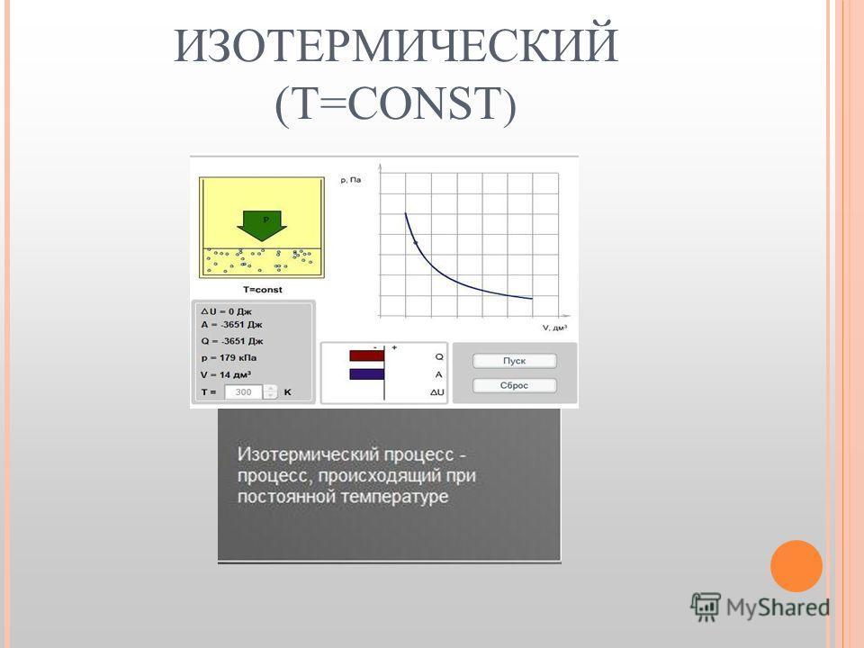 ИЗОТЕРМИЧЕСКИЙ (T=CONST )