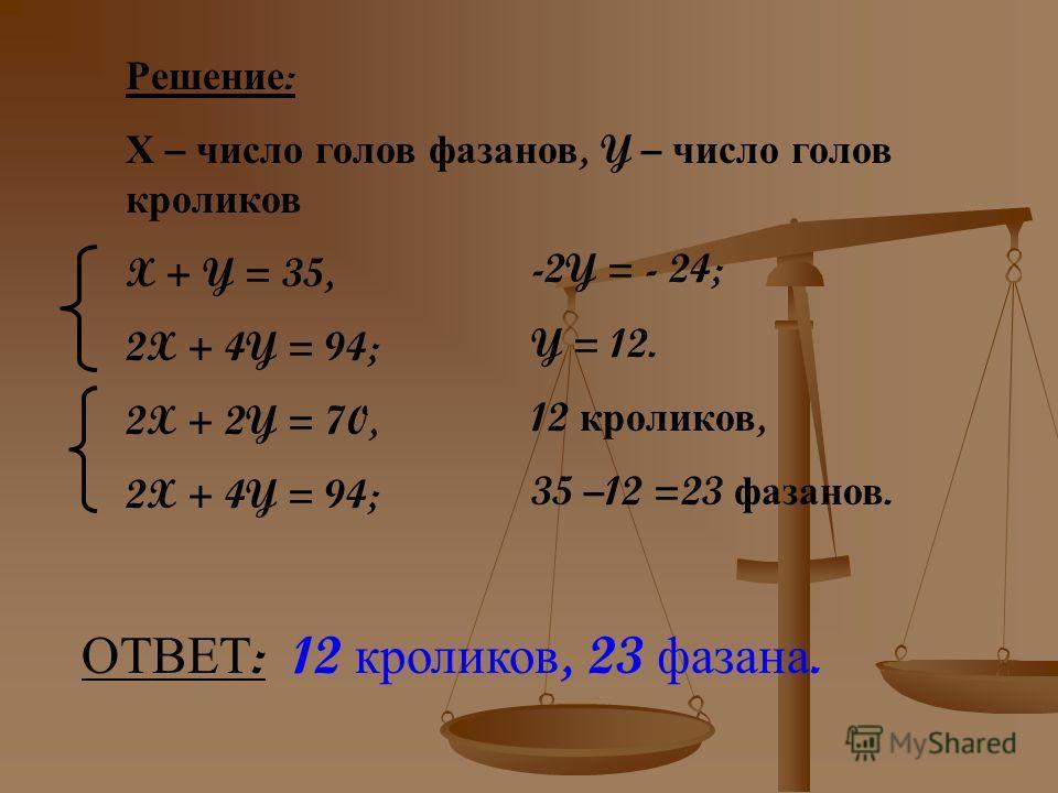 Решение : Х – число голов фазанов, Y – число голов кроликов X + Y = 35, 2X + 4Y = 94; 2X + 2Y = 70, 2X + 4Y = 94; ОТВЕТ : 12 кроликов, 23 фазана. -2Y = - 24; Y = 12. 12 кроликов, 35 –12 =23 фазанов.