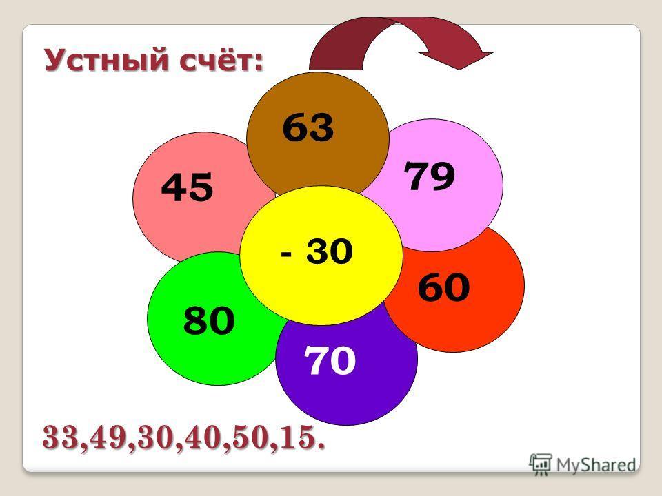 20 + 30 80 36 74 41 32 Устный счёт: 50,100,56,94,61,52.