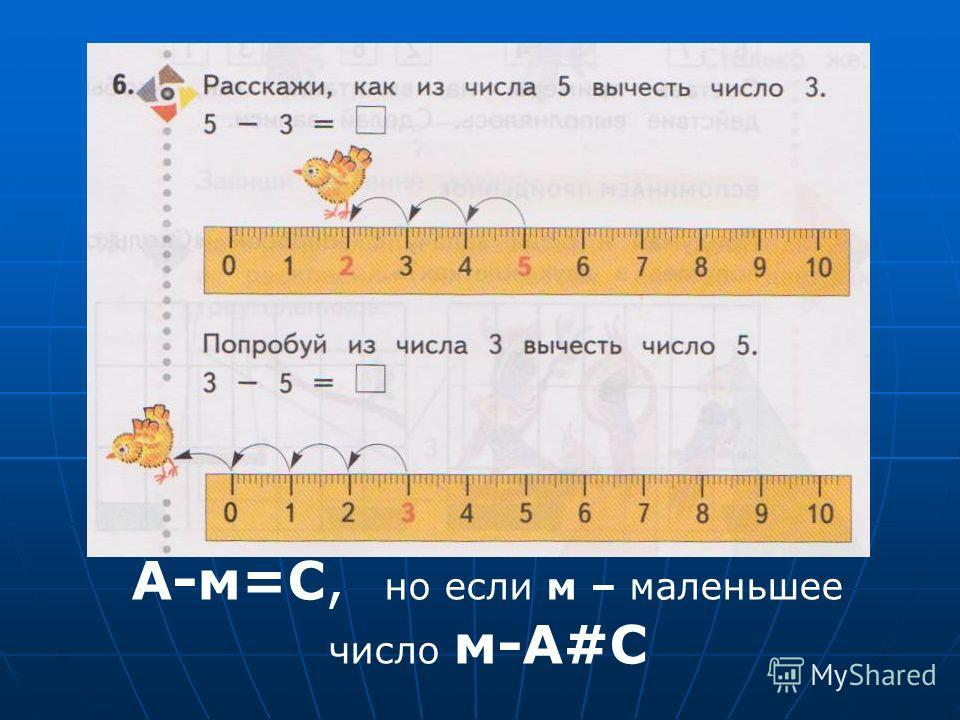 А-А=0