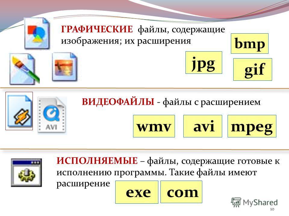 wmv jpg 10 ГРАФИЧЕСКИЕ файлы, содержащие изображения; их расширения ВИДЕОФАЙЛЫ - файлы с расширением bmp gif avi ИСПОЛНЯЕМЫЕ – файлы, содержащие готовые к исполнению программы. Такие файлы имеют расширение exe com mpeg