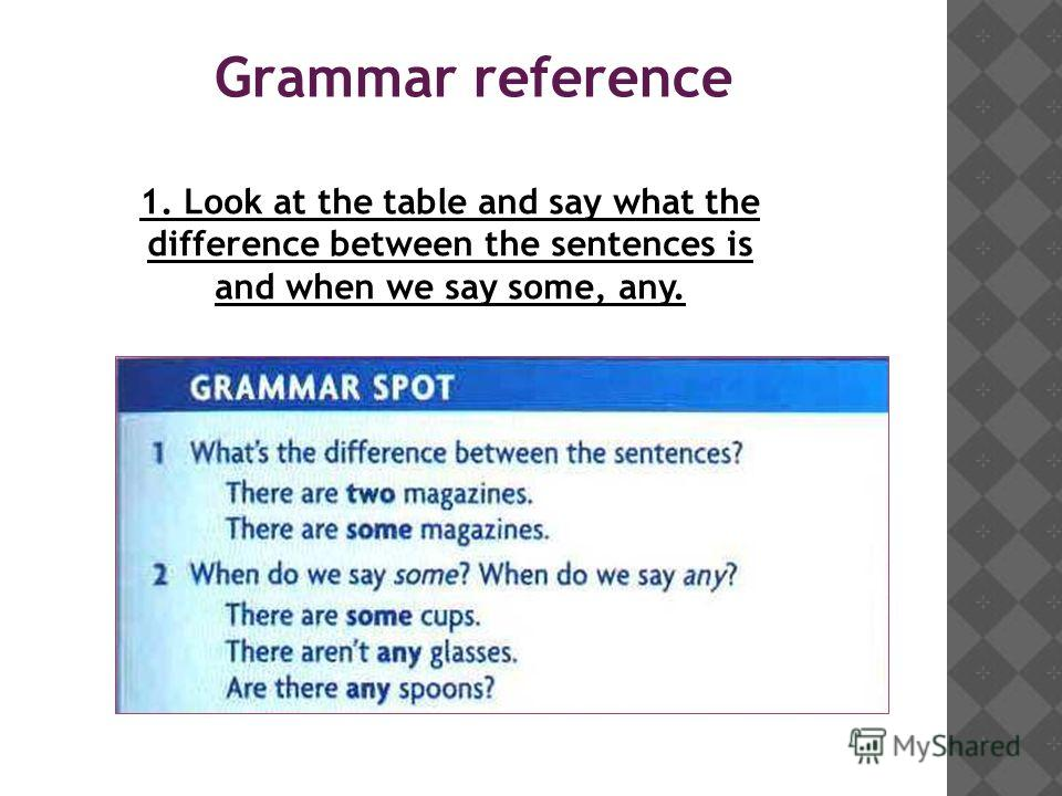 Grammar reference 1. Look at the table and say what the difference between the sentences is and when we say some, any.