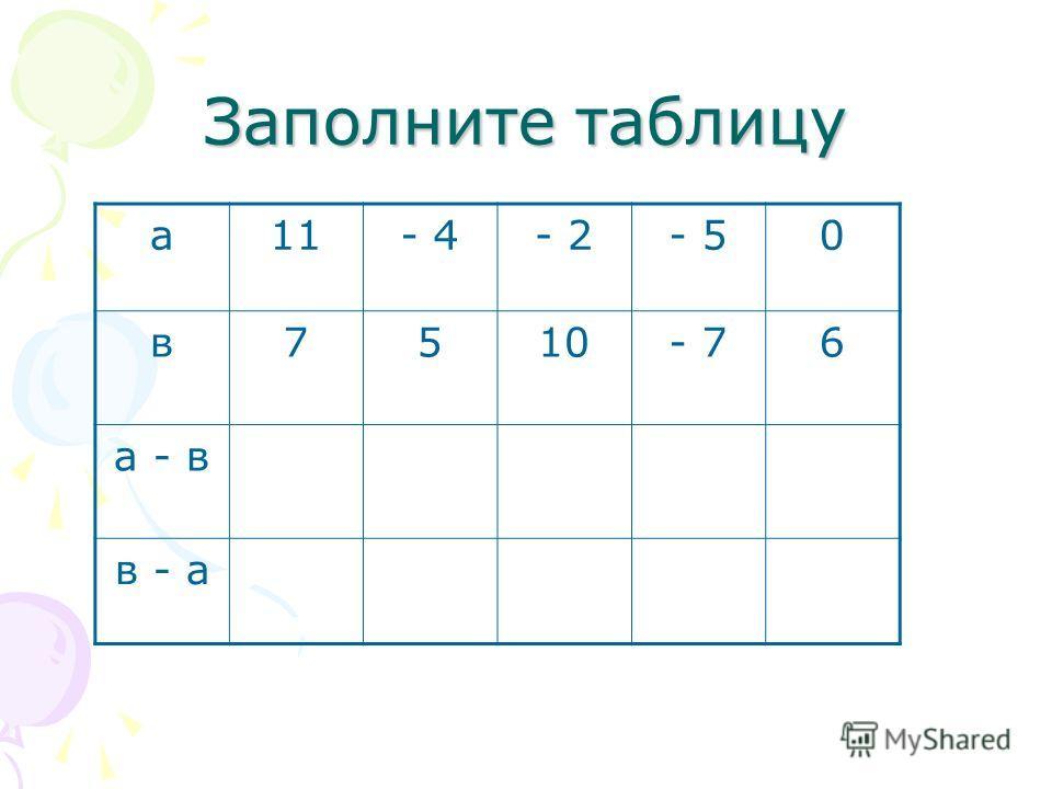 Заполните таблицу а11- 4- 2- 50 в7510- 76 а - в в - а
