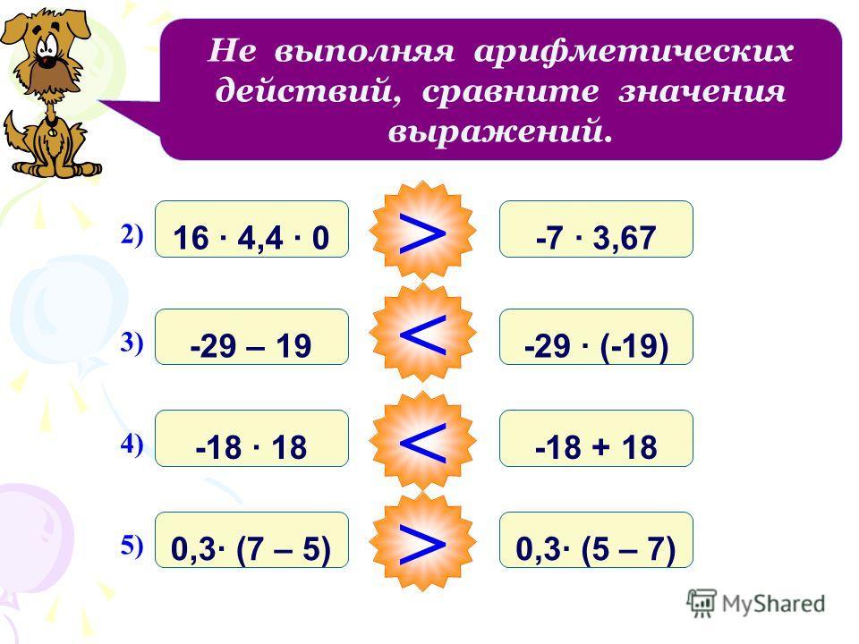 Не выполняя арифметических действий, сравните значения выражений. 2) 16 · 4,4 · 0 и -7 · 3,67 > 3) -29 – 19 и -29 · (-19) < 4) -18 · 18 и -18 + 18 < 5) 0,3· (7 – 5) и 0,3· (5 – 7) >