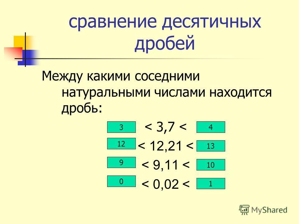 сравнение десятичных дробей Между какими соседними натуральными числами находится дробь: < 3,7 < < 12,21 < < 9,11 < < 0,02 < 34 12 13 9 10 0 1