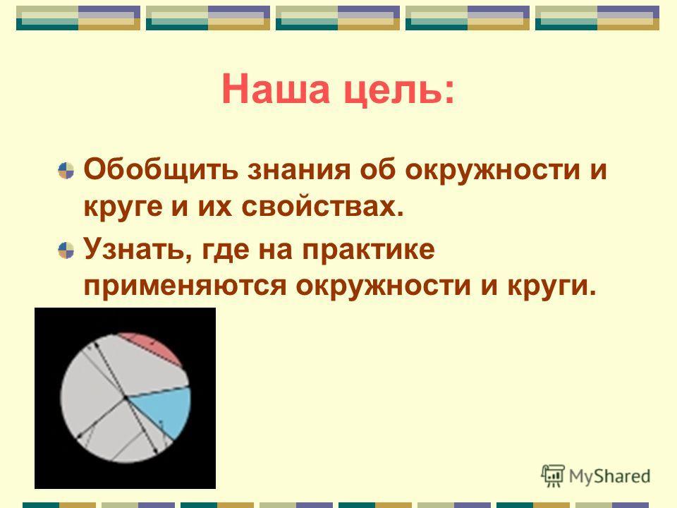 Наша цель: Обобщить знания об окружности и круге и их свойствах. Узнать, где на практике применяются окружности и круги.