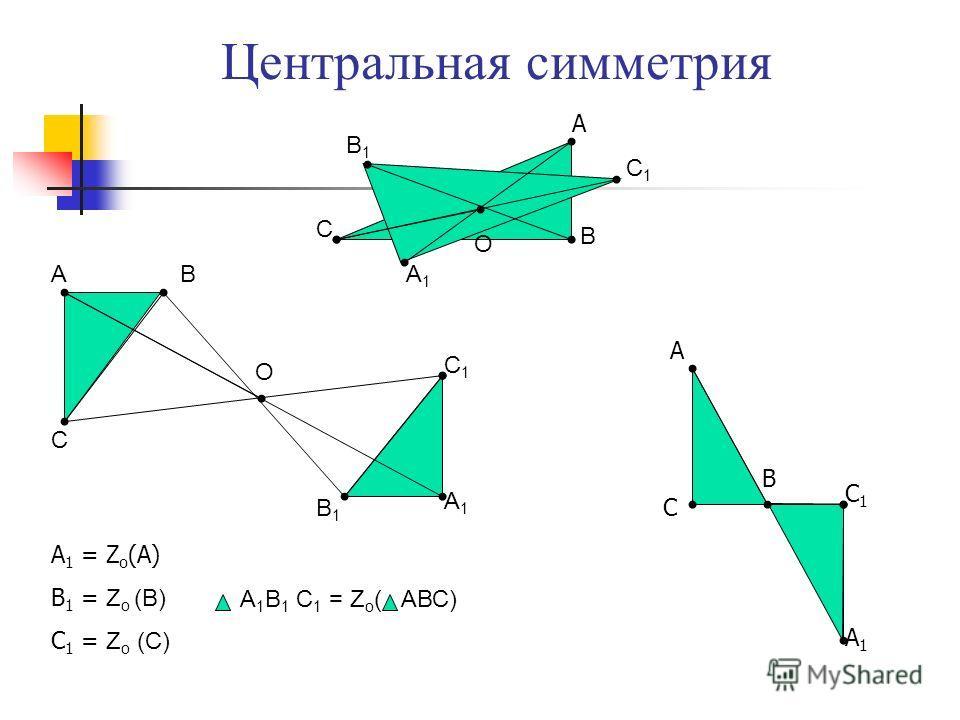 Центральная симметрия А В С А1А1 С1С1 А 1 = Z о (А) В 1 = Z о (В) С 1 = Z о (С) АВ С О С1С1 А1А1 В1В1 А 1 В 1 С 1 = Z о ( АВС) О А С В А1А1 В1В1 С1С1