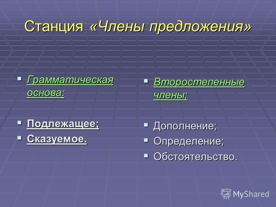 Станция «Члены предложения» Грамматическая основа: Грамматическая основа: Подлежащее; Подлежащее; Сказуемое. Сказуемое. Второстепенные члены; Второстепенные члены; Дополнение; Дополнение; Определение; Определение; Обстоятельство. Обстоятельство.