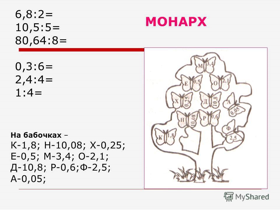 На бабочках – К-1,8; Н-10,08; Х-0,25; Е-0,5; М-3,4; О-2,1; Д-10,8; Р-0,6;Ф-2,5; А-0,05; 6,8:2= 10,5:5= 80,64:8= 0,3:6= 2,4:4= 1:4= МОНАРХ