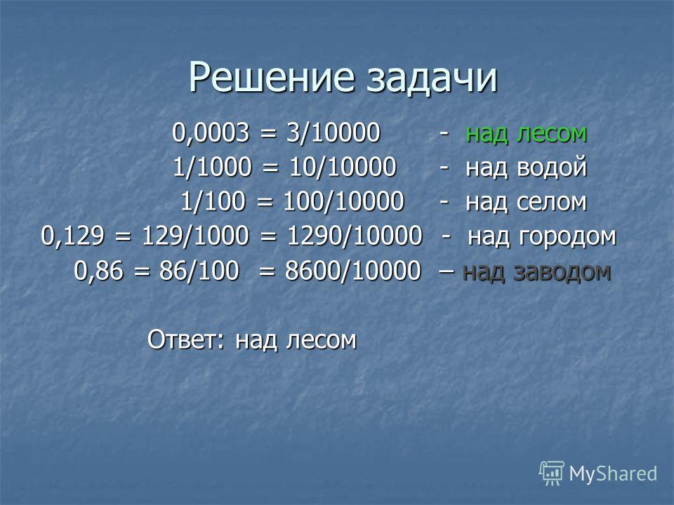 Решение задачи 0,0003 = 3/10000 - над лесом 0,0003 = 3/10000 - над лесом 1/1000 = 10/10000 - над водой 1/1000 = 10/10000 - над водой 1/100 = 100/10000 - над селом 1/100 = 100/10000 - над селом 0,129 = 129/1000 = 1290/10000 - над городом 0,86 = 86/100