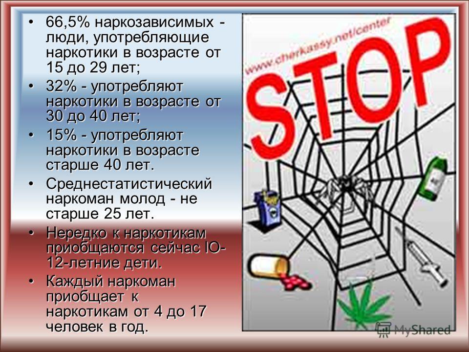 66,5% наркозависимых - люди, употребляющие наркотики в возрасте от 15 до 29 лет;66,5% наркозависимых - люди, употребляющие наркотики в возрасте от 15 до 29 лет; 32% - употребляют наркотики в возрасте от 30 до 40 лет;32% - употребляют наркотики в во