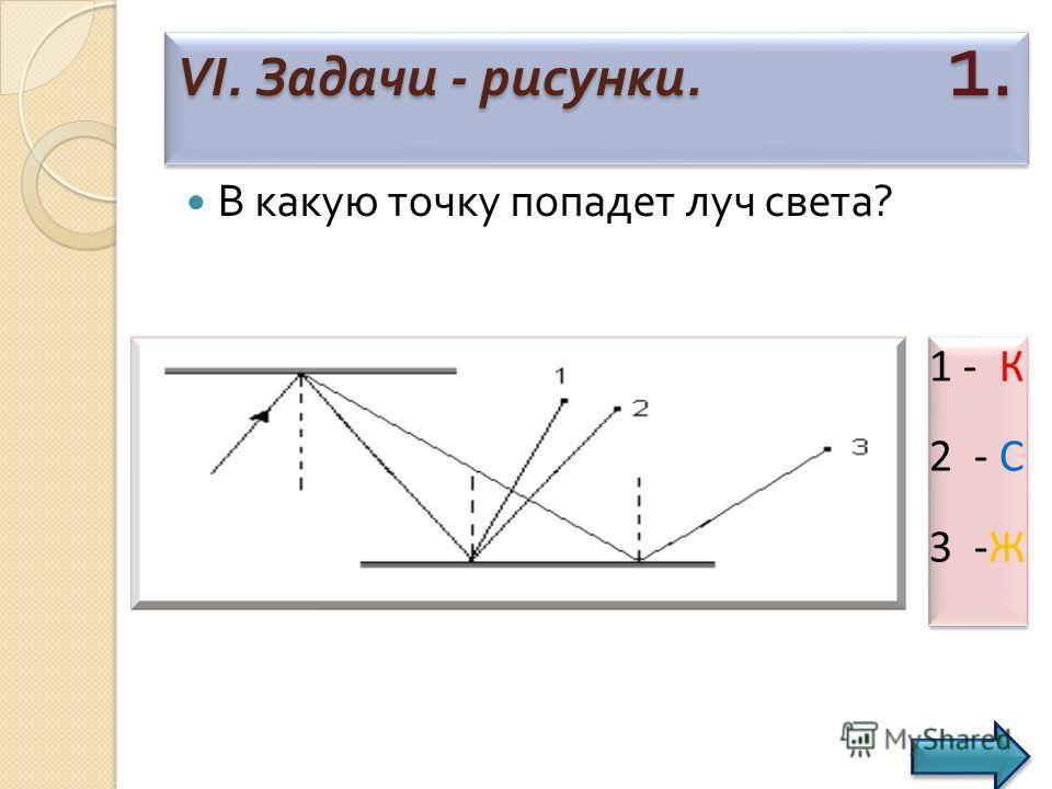 VI. Задачи - рисунки. 1. В какую точку попадет луч света ? 1 - К 2 - С 3 -Ж 1 - К 2 - С 3 -Ж