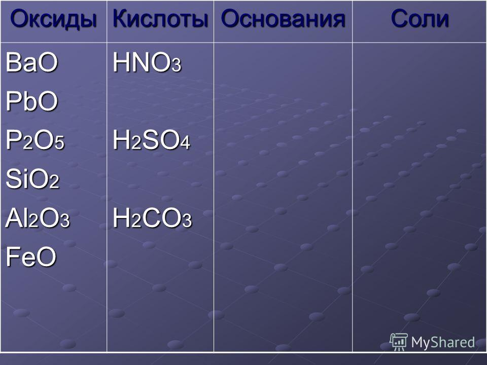 ОксидыКислотыОснованияСоли ВаОPbO P 2 O 5 SiO 2 Al 2 O 3 FeO HNO 3 H 2 SO 4 H 2 CO 3