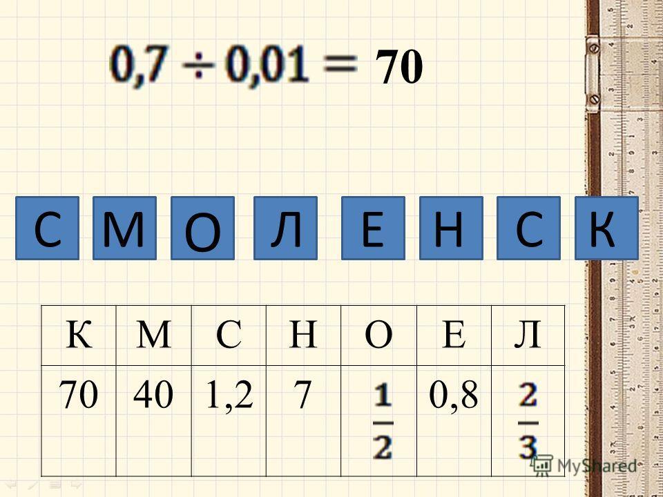 СМ КМСНОЕЛ 70401,270,8 О ЛЕНС 70 К