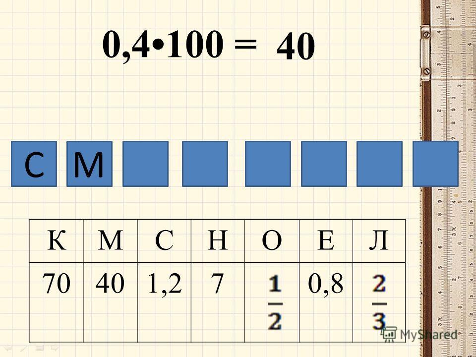0,4100 = 40 СМ КМСНОЕЛ 70401,270,8