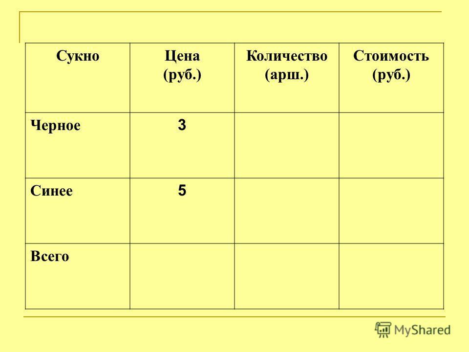 СукноЦена (руб.) Количество (арш.) Стоимость (руб.) Черное 3 Синее 5 Всего