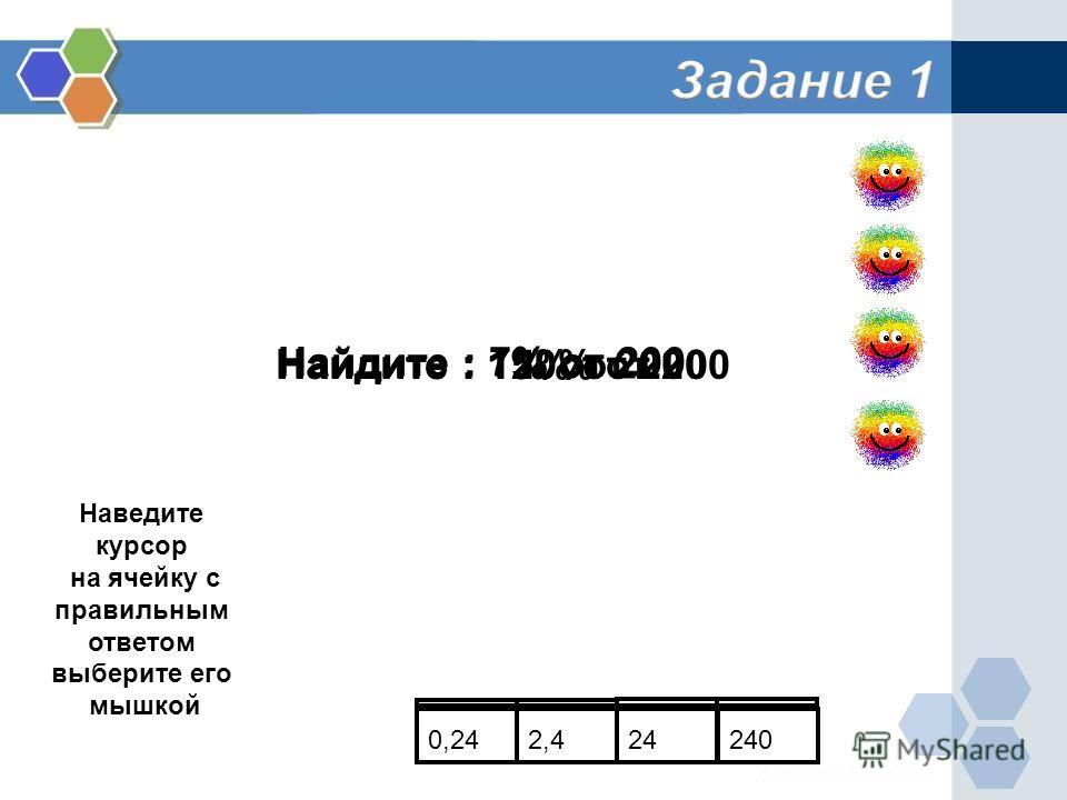20,20,0220141,4 0,14140 3300,30,03 0,242,424240 Наведите курсор на ячейку с правильным ответом выберите его мышкой Найдите : 1% от 200 Найдите : 7% от 200 Найдите : 15% от 200Найдите : 120% от 200