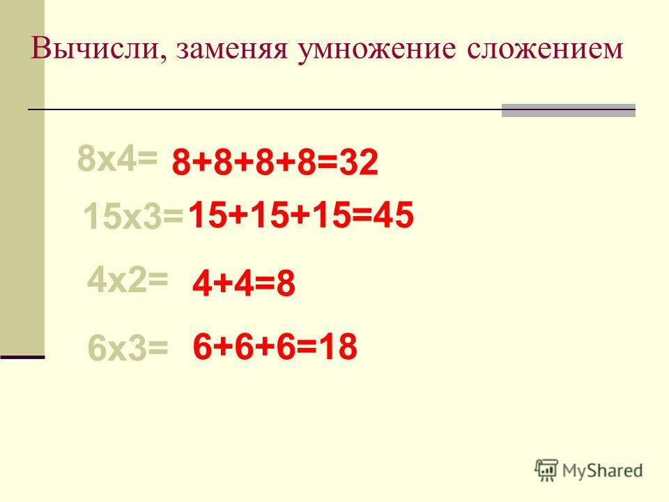 Вычисли, заменяя умножение сложением 8х4= 15х3= 4х2= 6х3= 8+8+8+8=32 15+15+15=45 4+4=8 6+6+6=18