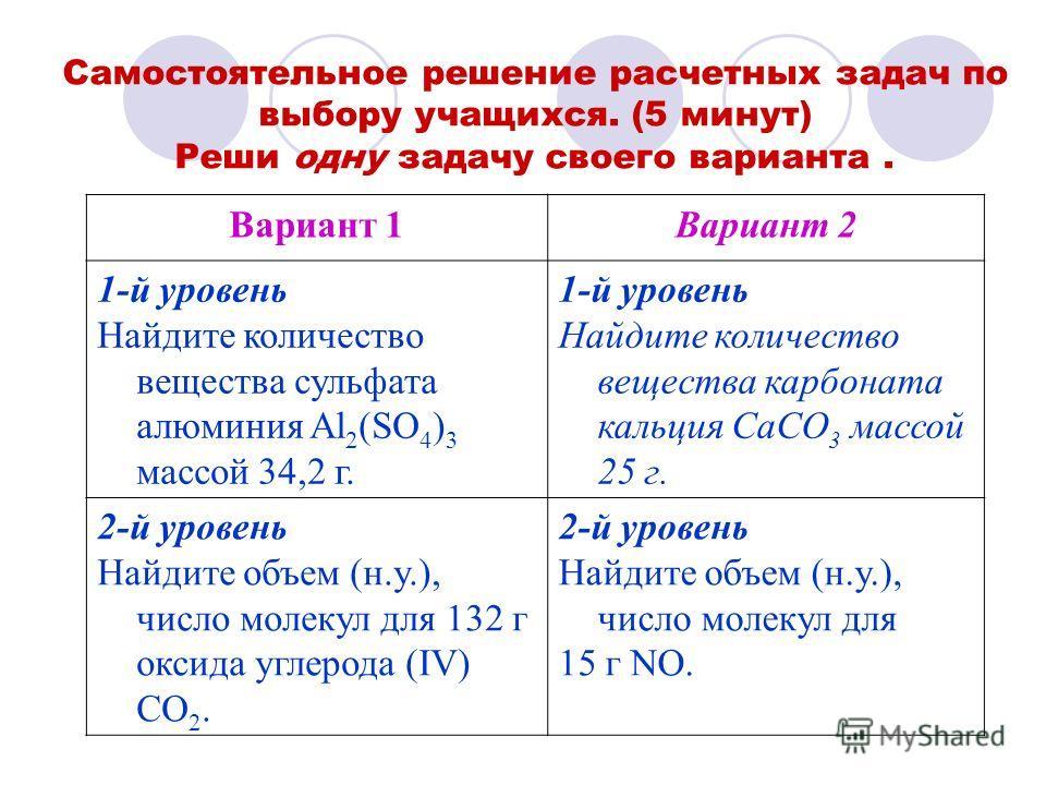 Самостоятельное решение расчетных задач по выбору учащихся. (5 минут) Реши одну задачу своего варианта. Вариант 1Вариант 2 1-й уровень Найдите количество вещества сульфата алюминия Al 2 (SO 4 ) 3 массой 34,2 г. 1-й уровень Найдите количество вещества
